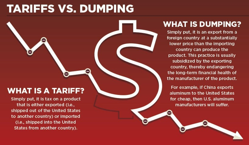 Tarrff Infographic