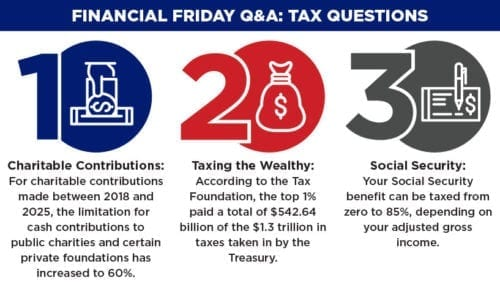 Financial Friday Infographic