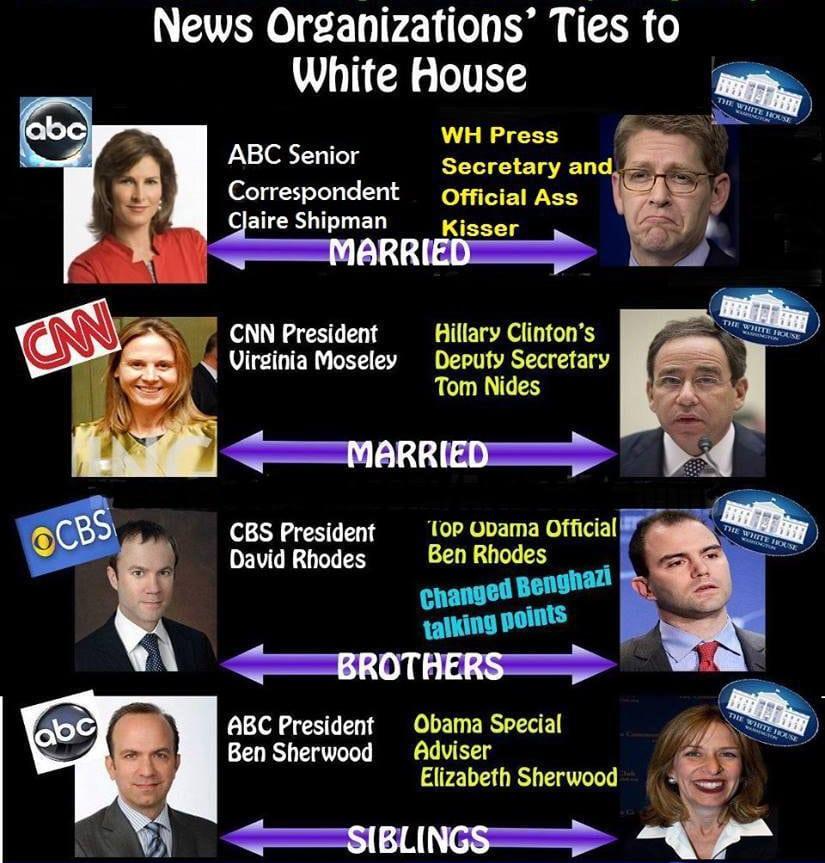 News Ties