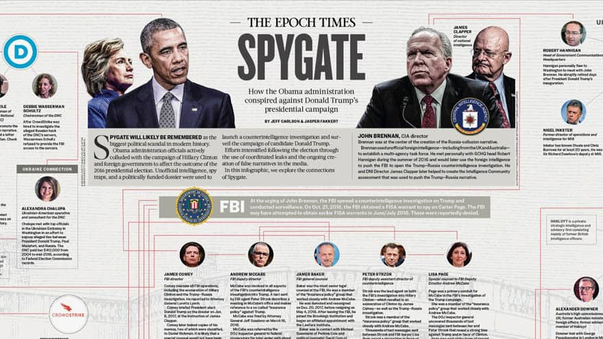 Partner Content - SPYGATE EXPOSED: View the Stunning Chart Detailing the Democrat Plot to Take Down Trump